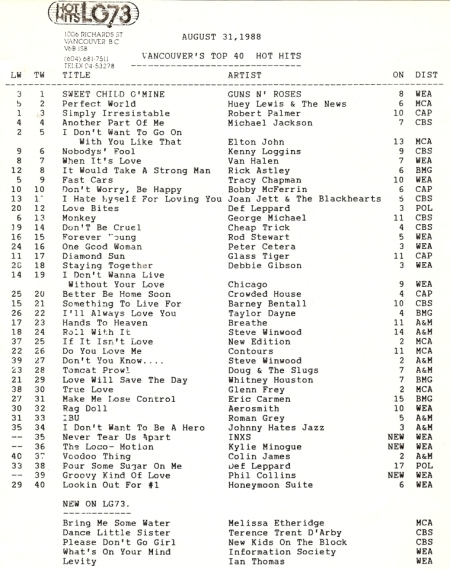 1988 top 40 hits image search results for 1988 hit songs